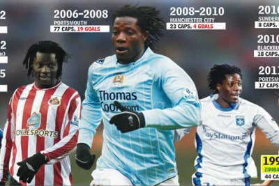 Former Zimbabwe national team striker, Benjani Mwaruwari