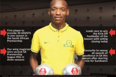 Zimbabwe international forward Khama Billiat