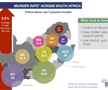 Infographics Reveal Crime Rates for 2016 in South Africa