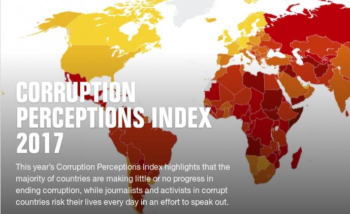 Kenya Improves in Global Corruption Ranking - TI