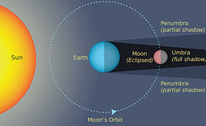 Why The World Should Look at the Moon Tonight