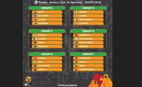 Check Out the Full Draw for the 2019 African Cup Of Nations