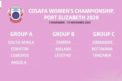 Cosafa women's soccer group draw for 2020
